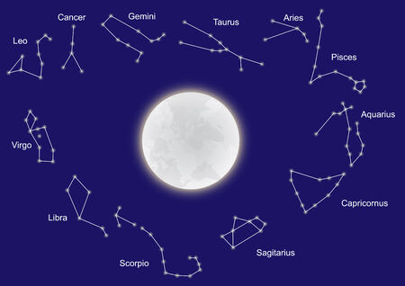 aquarius star: Big moon with twelve Zodiac