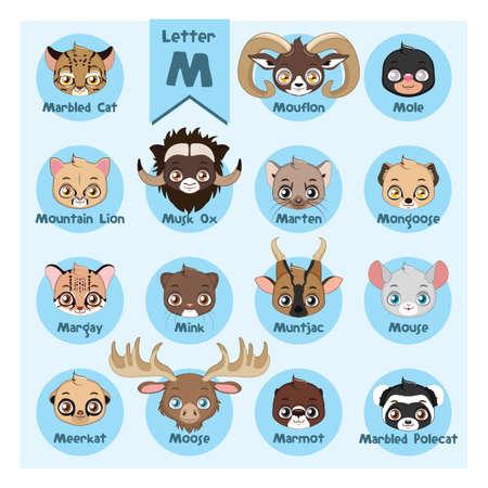 Animal portrait alphabet - Letter M