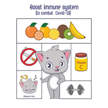 Boost immune system to combat coronavirus
