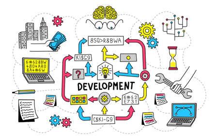 Entwicklung des Flussdiagrammalgorithmus für Startup-Projekte aus Doodle-Elementen. Vektor-Illustration. Vektorgrafik