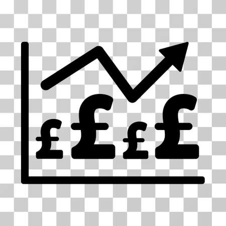 financial graph: Pound Financial Graph vector pictograph. Illustration style is a flat iconic black symbol on a transparent background.
