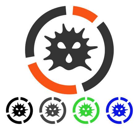 biohazard: Virus Diagram flat vector illustration. Colored virus diagram gray, black, blue, green pictogram variants. Flat icon style for web design. Illustration