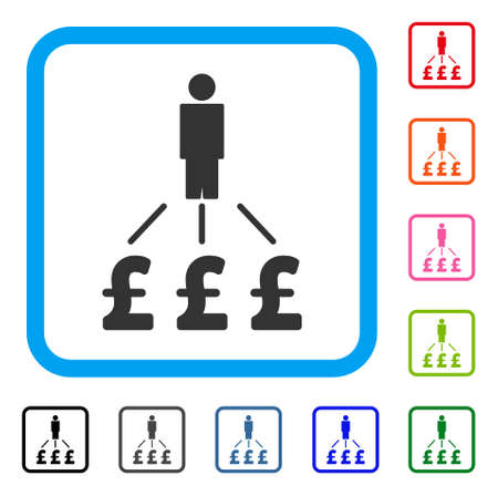 Person Pound Expenses icon.