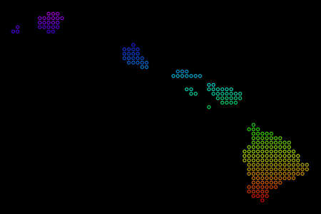 Colored Rainbow Havaii Islands Map. Vector geographic map in bright spectral colors with vertical gradient on a black background. Color vector mosaic of Havaii Islands Map combined of round dots.