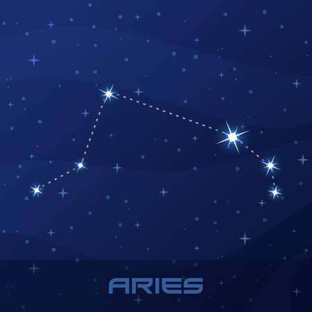 Constellation Aries, Astrological sign