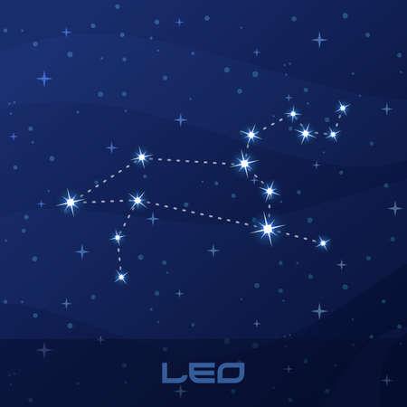 Constellation Leo, Astrological sign