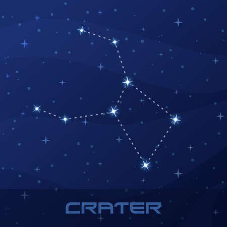Constellation Crater, Coupe, ciel étoilé de nuit, publicité flyer
