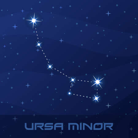 Constellation Ursa Minor, Little Bear