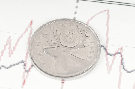 canadian coin: Canadian cent coin on a graph. Financial up and down trend. Stock Photo