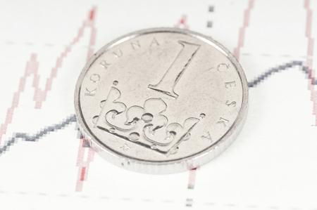 koruna: Czech koruna coin on a graph. Financial up and down trend.
