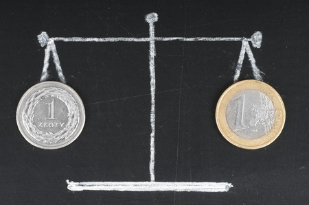 Exchange rate . Coins on the scale. The polish zloty and euro photo
