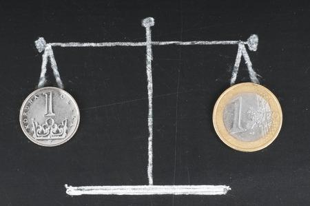 koruna: Exchange rate . Coins on the scale. The czech koruna and euro