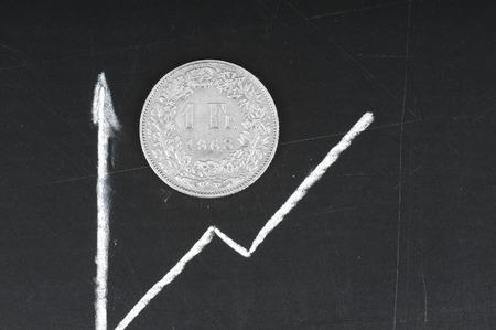 swiss franc: Swiss franc exchange rate on international stock exchanges. Stock Photo