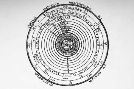 Astrology, twelve zodiac signs, handwritten manuscript Stock Photo
