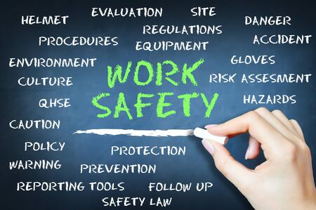 implications: Work safety and its implications written on a blackboard