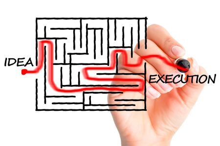 The process between having an idea and the actual execution of the project, seen as a complicated maze