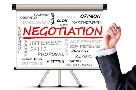 Negotiation concept on whiteboard with business man hand