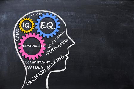 Emotioneel quotiënt en intelligentiequotiënt, EQ en IQ-concept met menselijke hersenenvorm en toestellen Stockfoto