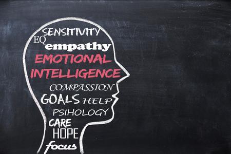 Emotional intelligence EQ concept with human head shape on blackboard Zdjęcie Seryjne