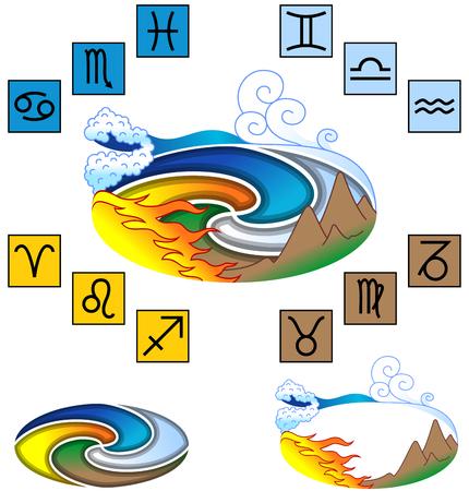 cuatro elementos: Cuatro elementos Vectores