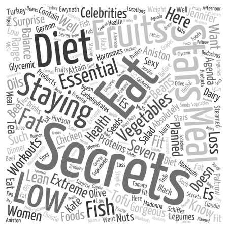 7 Diet Secrets Word Cloud Concept Çizim