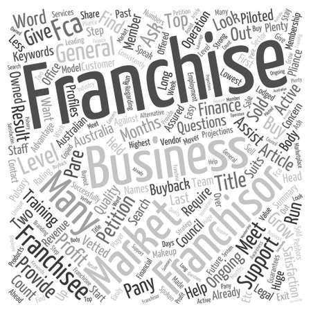 businesses: 38 Top Questions Word Cloud Concept