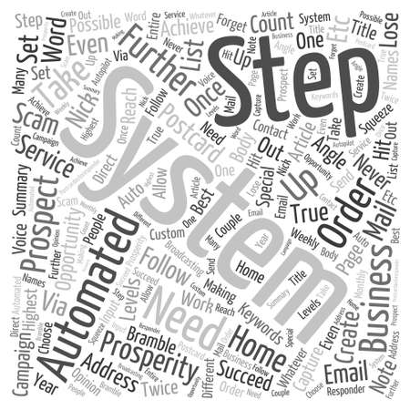 4 Steps To Word Cloud Concept
