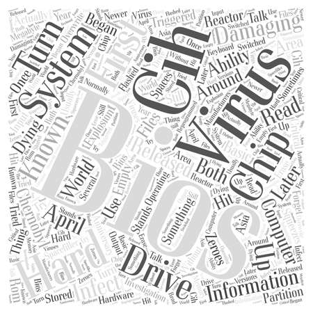 The CIH Virus word cloud concept