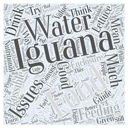 Iguana Foods woord wolk concept