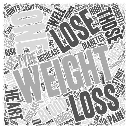 Weight Loss word cloud concept