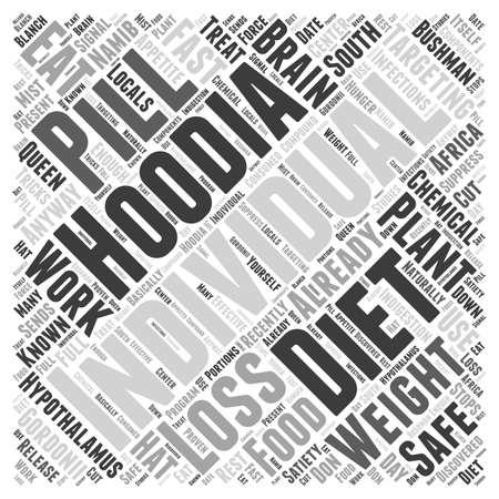 brain works: Hoodia diet pills word cloud concept