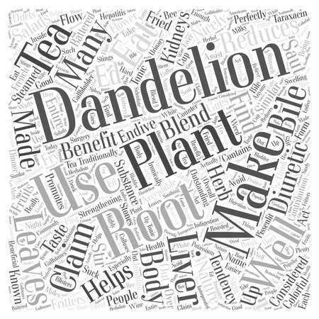 bile: Dandelion word cloud concept