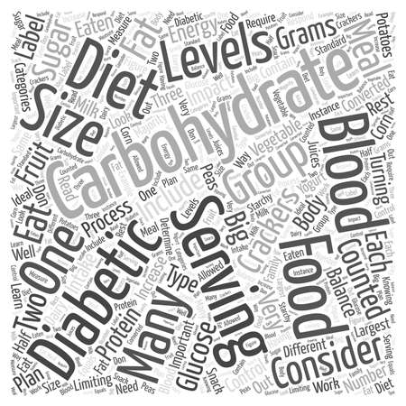 Carbohydrate Counting Diet word cloud concept
