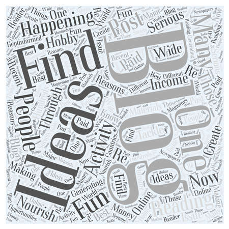 happening: ideas for blogging word cloud concept