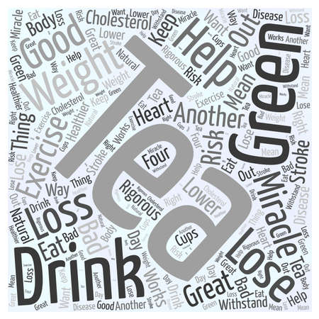rigorous: Green Tea The Miracle Weight Loss Drink word cloud concept