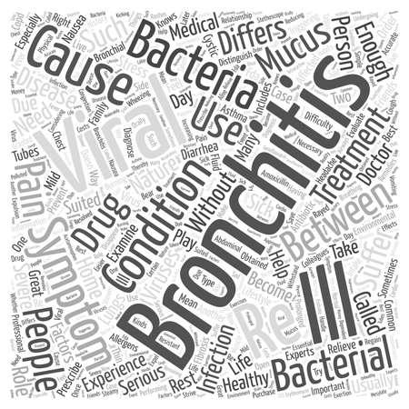 viral bronchitis word cloud concept
