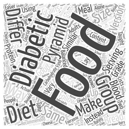 Using the Food Pyramid in Diabetic Diets word cloud concept