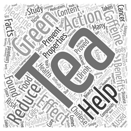 helps: Facts You Must Know About Your Green Tea word cloud concept
