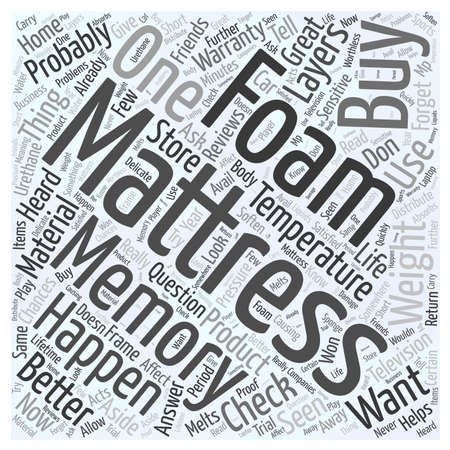 worthless: How to Buy a Memory Foam Mattress word cloud concept