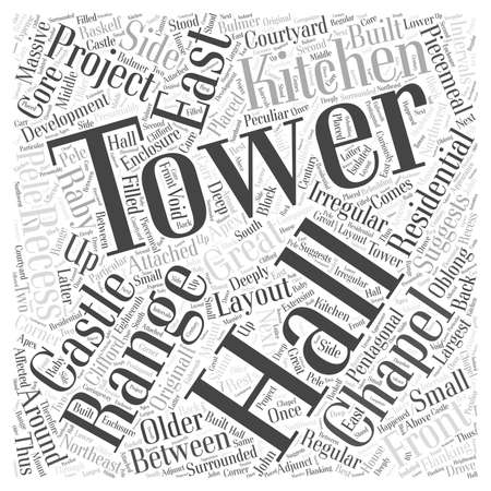 Raby castle word cloud concept