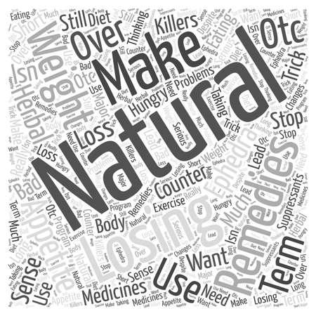 自然の救済を失う重量エフェドラ単語雲概念について