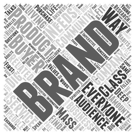 traits: Living Your Brand word cloud concept