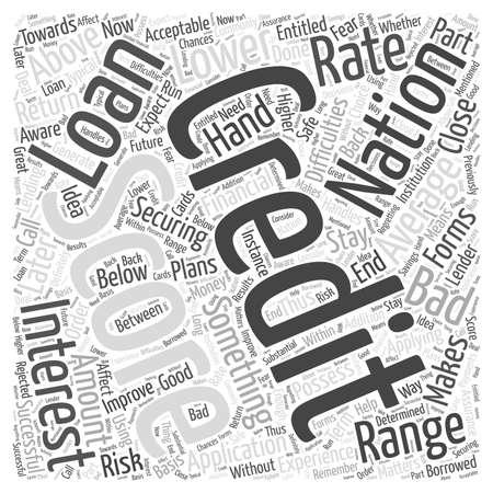 rate of return: credit range score word cloud concept