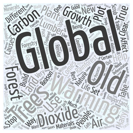 Forestry and Global Warming word cloud concept