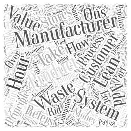 lean manufacturing system word cloud concept