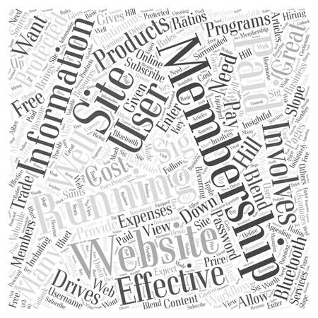 Paid for Running a Membership Website word cloud concept