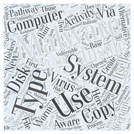 malware: Malware word cloud concept
