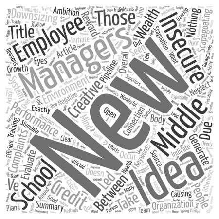 De verbinding tussen de New Onveiligheid in Middle Management en Klachten van School Prestatie word cloud concept