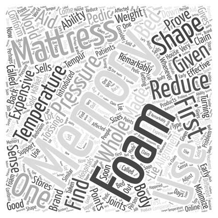 what: What Is a Memory Foam Mattress word cloud concept