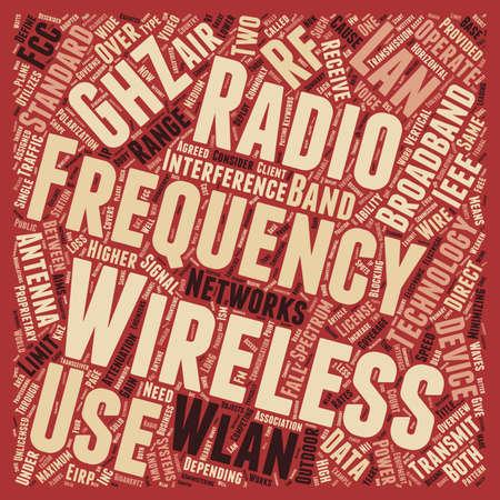 lan: Wireless Broadband Overview Of Ieee 802 11 Wireless Lan Technology text background wordcloud concept